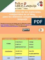 Ejemploderecursos Actividadesniveleslenguaje 140414132559 Phpapp01 (1)