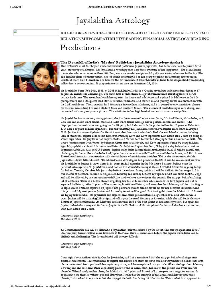 Jayalalitha Astrology Chart Analysis   G Singh   Planets In ...