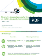 Baromètre des pratiques culturelles des Français en matière de spectacles musicaux et de variété