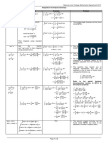 Integration Techniques Summary v3