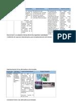 Fase 3 Analisis y Evaluacion Del Sistema de Tratamiento de Residuos Solidos
