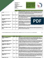 Nigeria Investment Summary 02-10-14