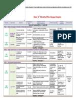 Copie de repartitions_annuelles_des_programmes_du_secondaire.pdf