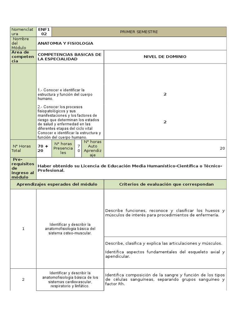 programa anatomia y fisiologia enf102 version francisca barros