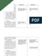 157491196-Cuadro-Comparativo-de-Escuelas-Epistemologicas.docx