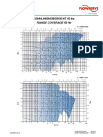 pompcurvers Sihi ZLND080160.pdf