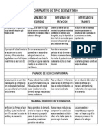 Cuadro Comparativo de Tipos de Inventario
