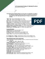 Thompson Technique Documentation-Listings