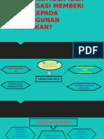 Group Presentation(impact of globalization)