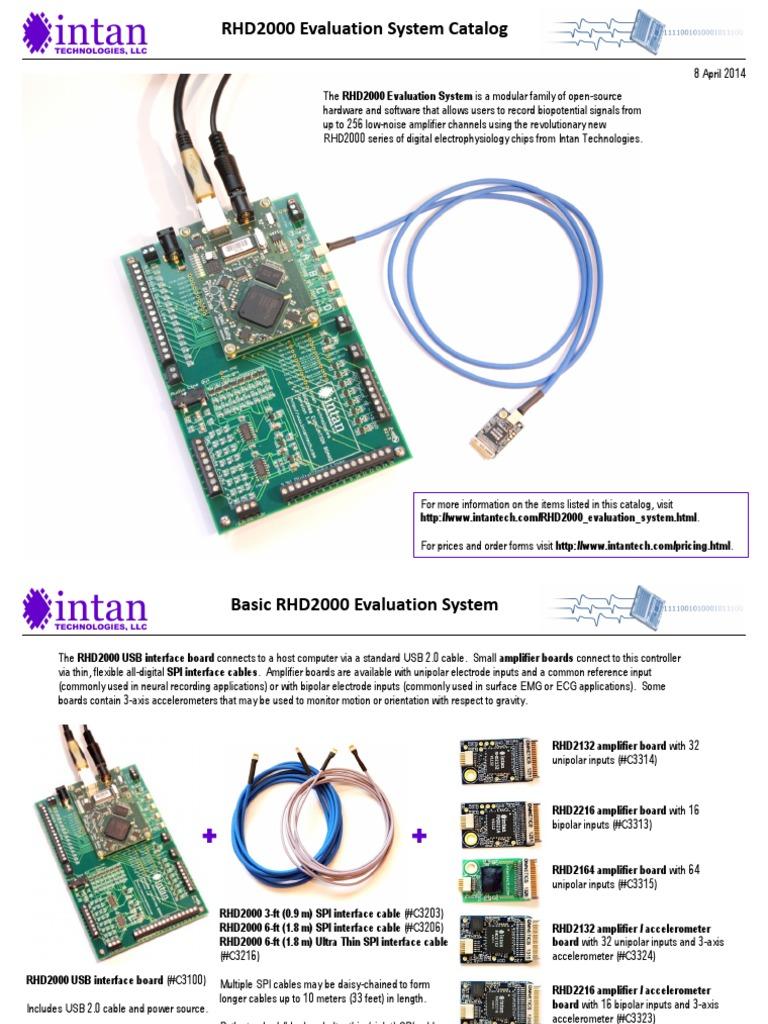 Intan Rhd2000 Eval System Catalog