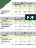 Informacion Presupuestal