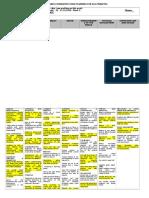 KG2 Pineapple - Planning Week 9
