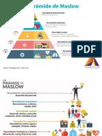 Piramide de Maslow Necesidades