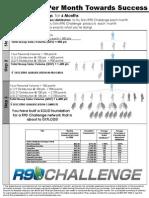 Duplication Model - Single Page