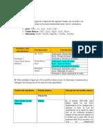 Actividad Fase I. cuantificacion y relación de la materia