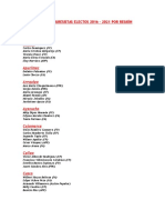 Lista de Congresistas Electos 2016