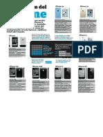 El iPhone.pdf