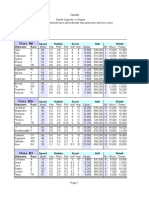 XTCv2_0ShipStatistics