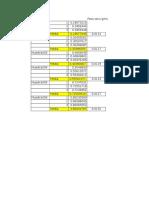 Curvas Biomasa y DNS