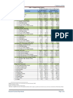 PS-1st-Qrtly-FY16