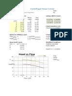 Centrifugal Pump Curves gdafadasgad