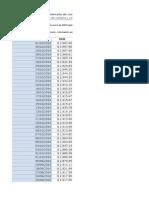 1.1.4.TCM_Promedio Ponderado de Compra y Venta Del Dólar Estadounidense Para Rango