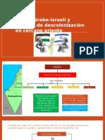 Guerra Árabe Israelí EQUIPO 2