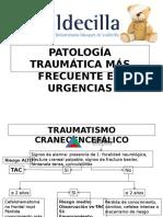 Patologia Traumatica y Dolor
