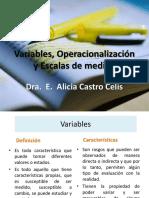 Variables Operacionalización y Escalas de Medida 15