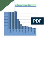 Pareto Analysis Excel Template