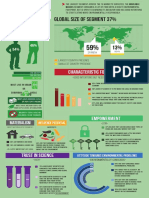 Segmentation Infographics FINAL-cb1410965661