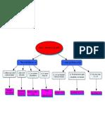 In U1 T1 Mapa Conceptual v02