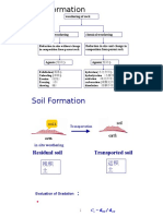 Soil Mechanics for Test
