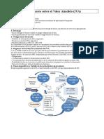 Resumen Contabilizar IVA