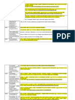 Bibliografia Modulo 3 y 4 (UCHantropo1)