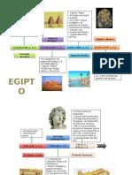 Linea de Tiempo (Egipto, Grecia y Roma)
