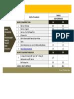 SUBJEK+BARU.pdf