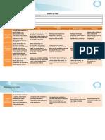 Rubrica General de Participacion de Foros (1)