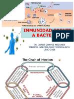 Inmunidad Frente a Bacterias Ok