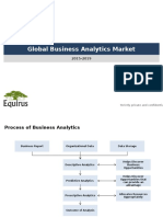 Global Business Analytics Market
