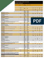 Course Schedule Symantec