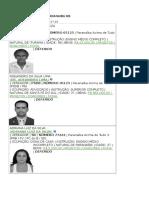 Candidatos a Vereador Em PARANAIBA MS