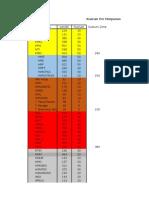 Data Minimal Kuorum