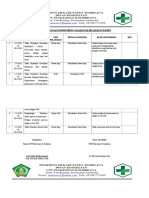 EP4. Bukti Monitoring Pengukuran Sasaran Keselamatan Pasien EDIT