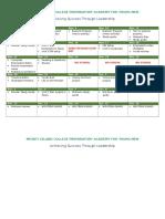 3 six weeks - unit plan