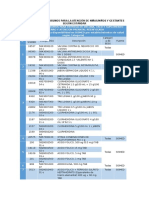 Lista Estandar de Pf, Dm y Dm.