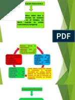 la web y sus estrategias aplicadas al trabajo universitario, comunicación sincrónica y asincrònica