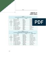 Unità 27 - Ejercicios