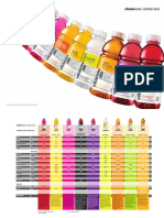 Vitaminwater-base Rev Nut Facts 2016