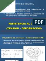 10.Resistencia al corte.pdf